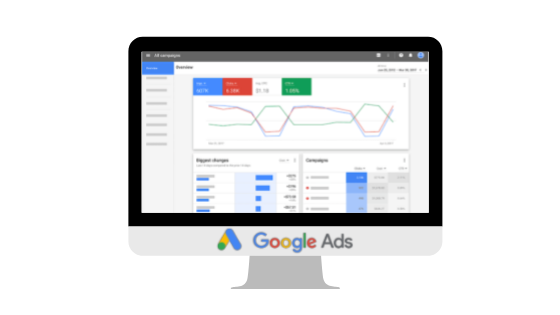 Jak začít s Google Ads